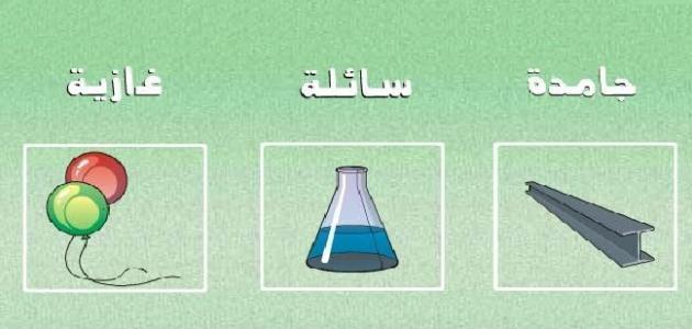 Photo of بحث عن حالات المادة