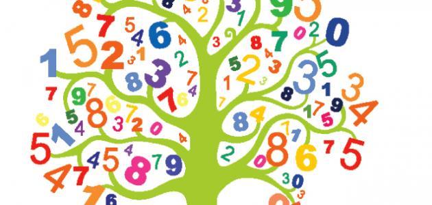 بوربوينت رياضيات اول متوسط ف1 كتاب الطالب