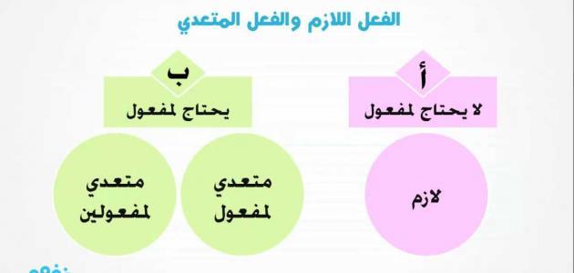 Photo of الفعل المتعدي