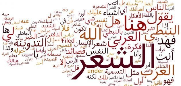 Photo of عناصر الحقل المعجميّ