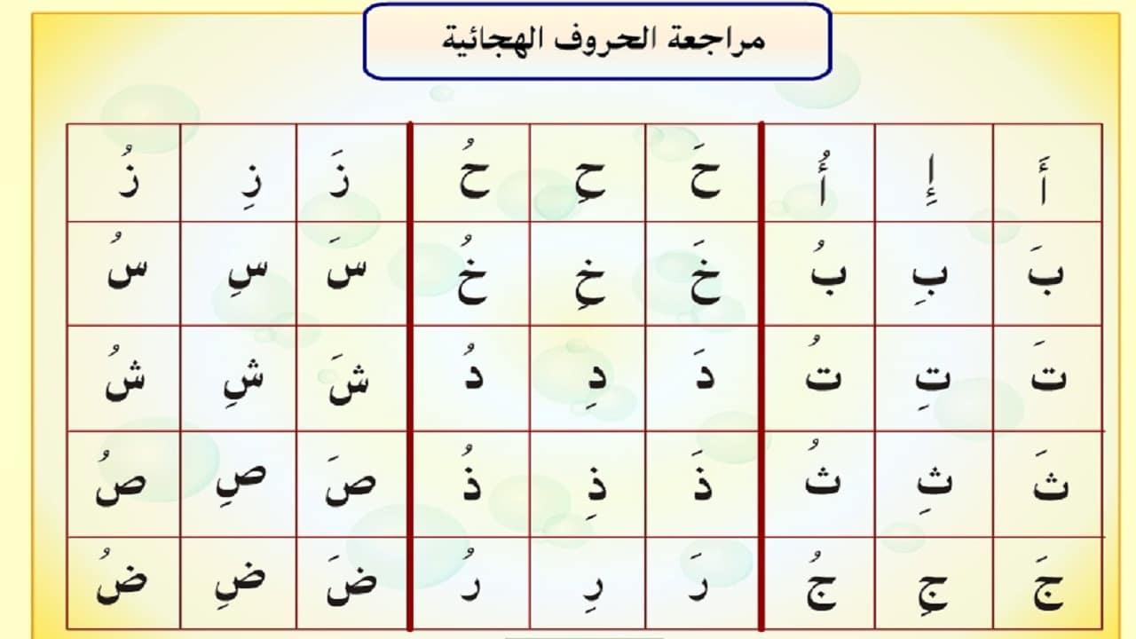 Photo of الحروف الهجائية ، تعليم الحروف الهجائية للأطفال